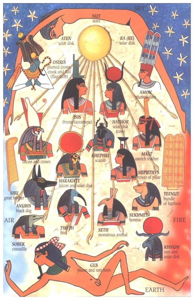 埃及旅遊|一起認識複雜的埃及神祇吧!動物神篇