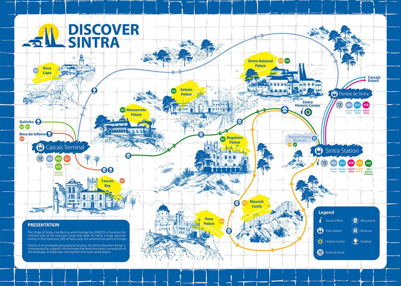 辛特拉巴士路線圖